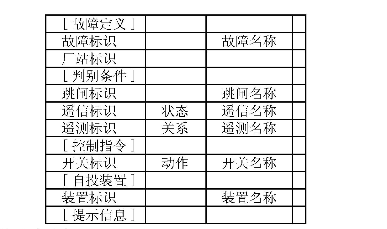 Figure CN102035202BD00091