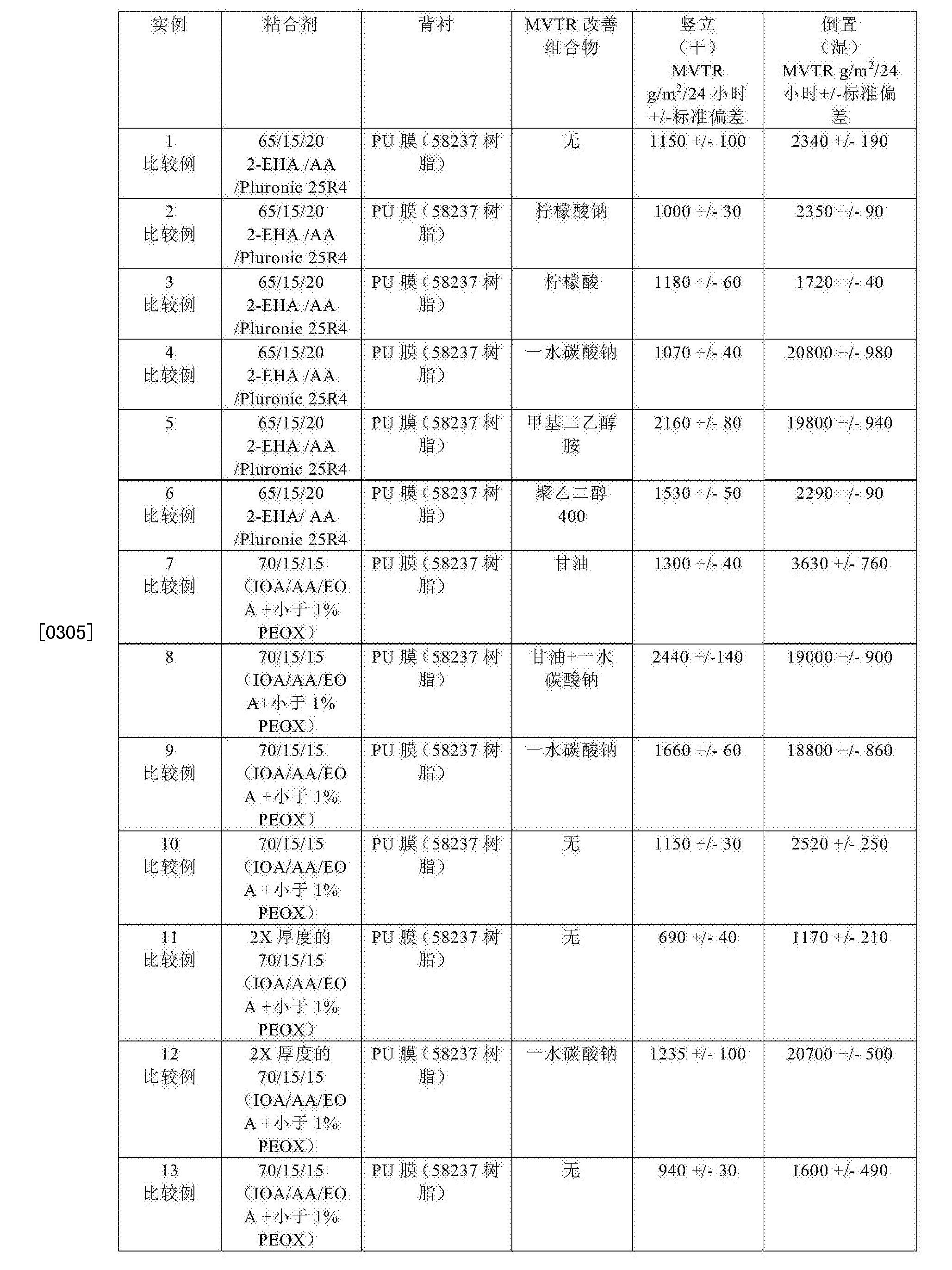 Figure CN102596560BD00341