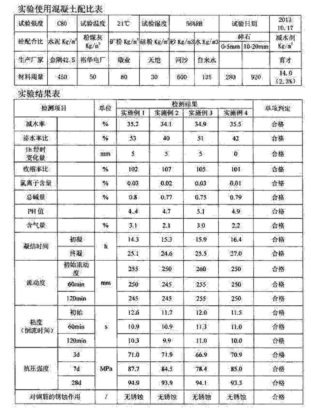 Figure CN103922637BD00131