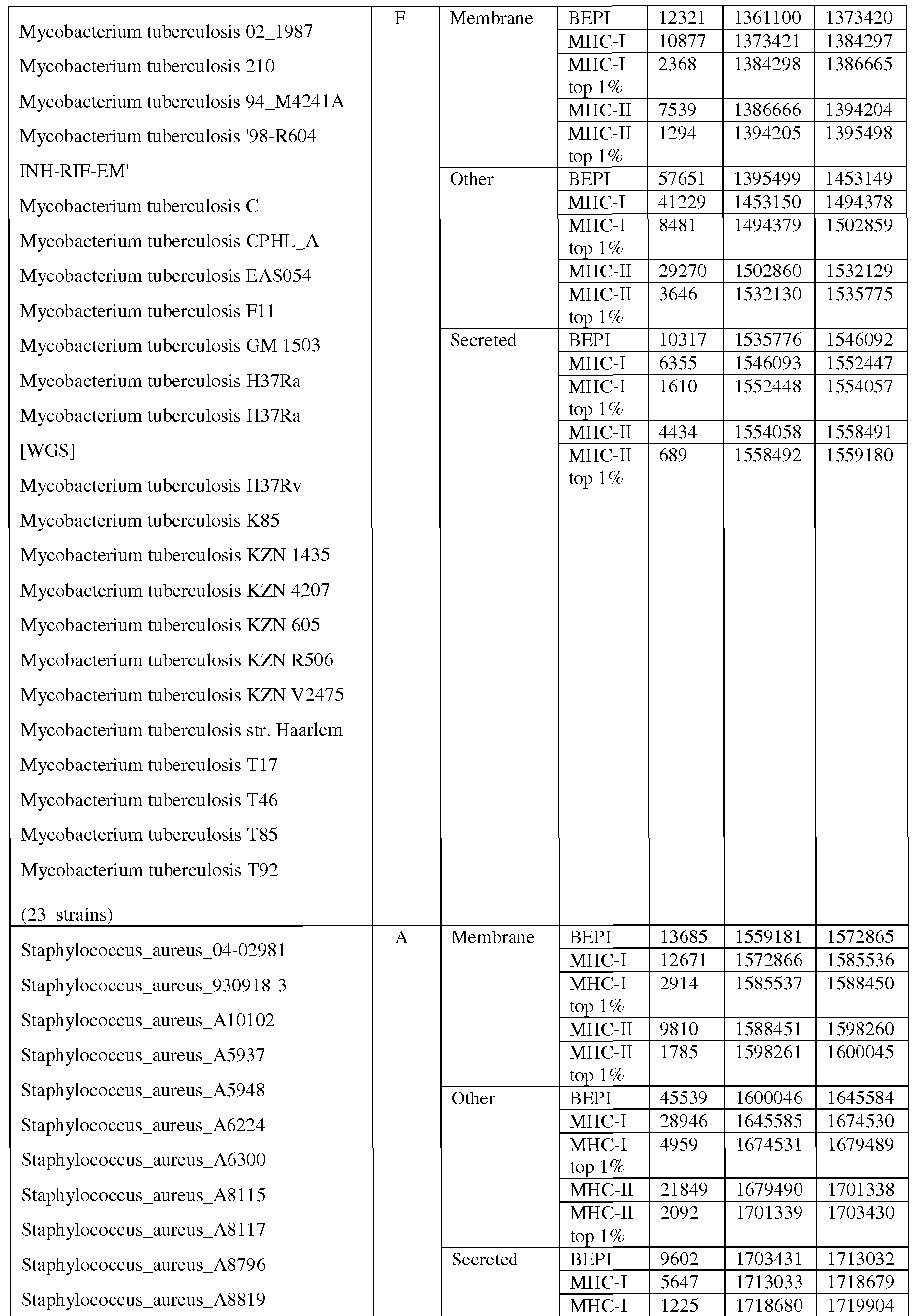Figure imgf000141_0001