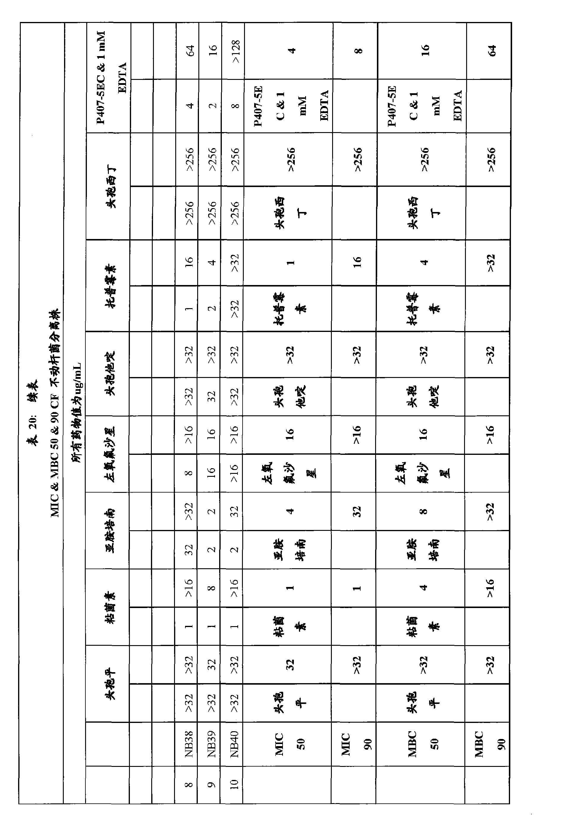 Figure CN102223876AD01321