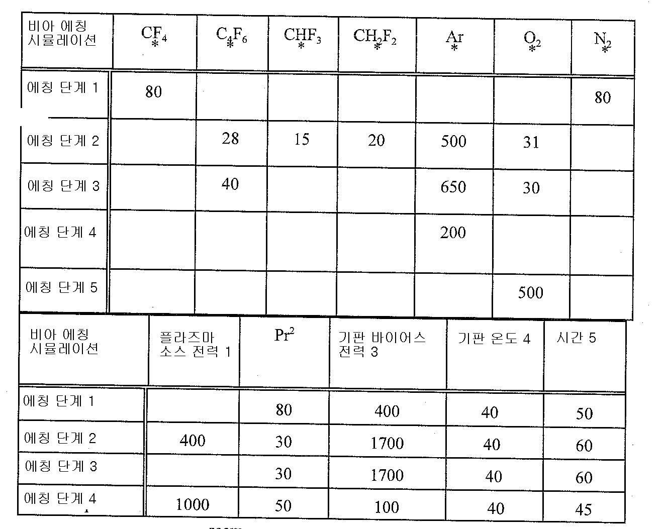 Figure 112007053299908-pat00002