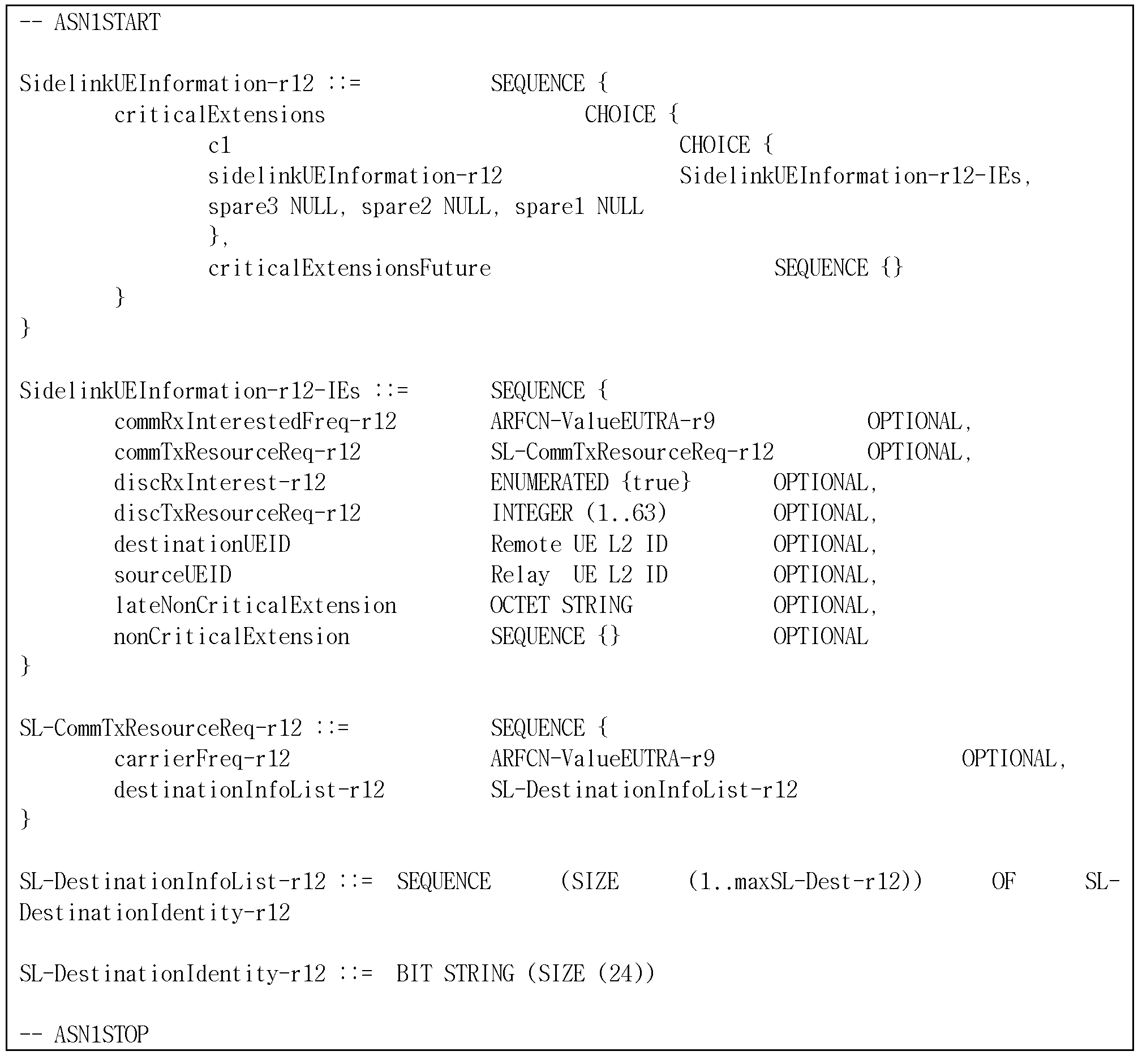 Figure PCTKR2016009127-appb-I000003