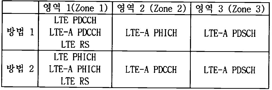 Figure 112011023072729-pct00003