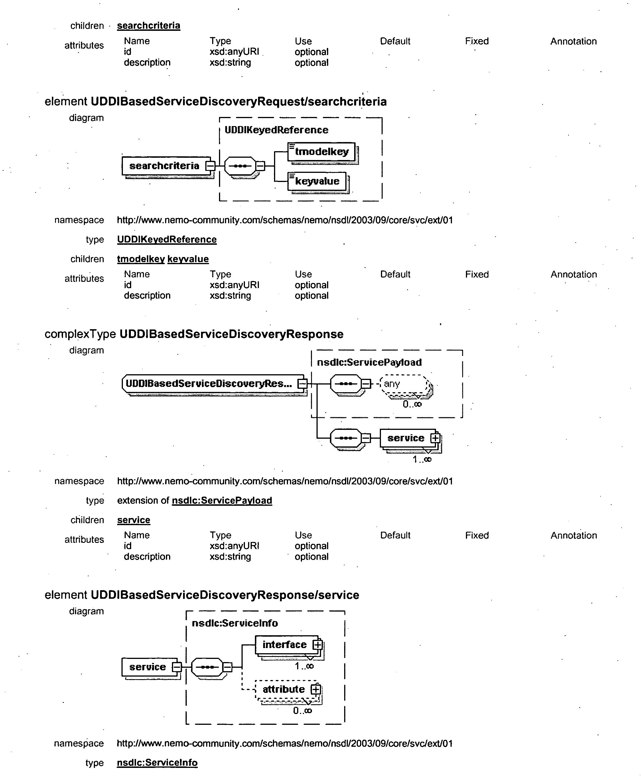 Figure US20050027871A1-20050203-P00026
