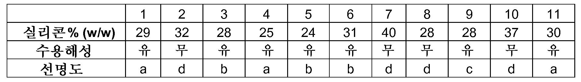 Figure 112013039208213-pct00027