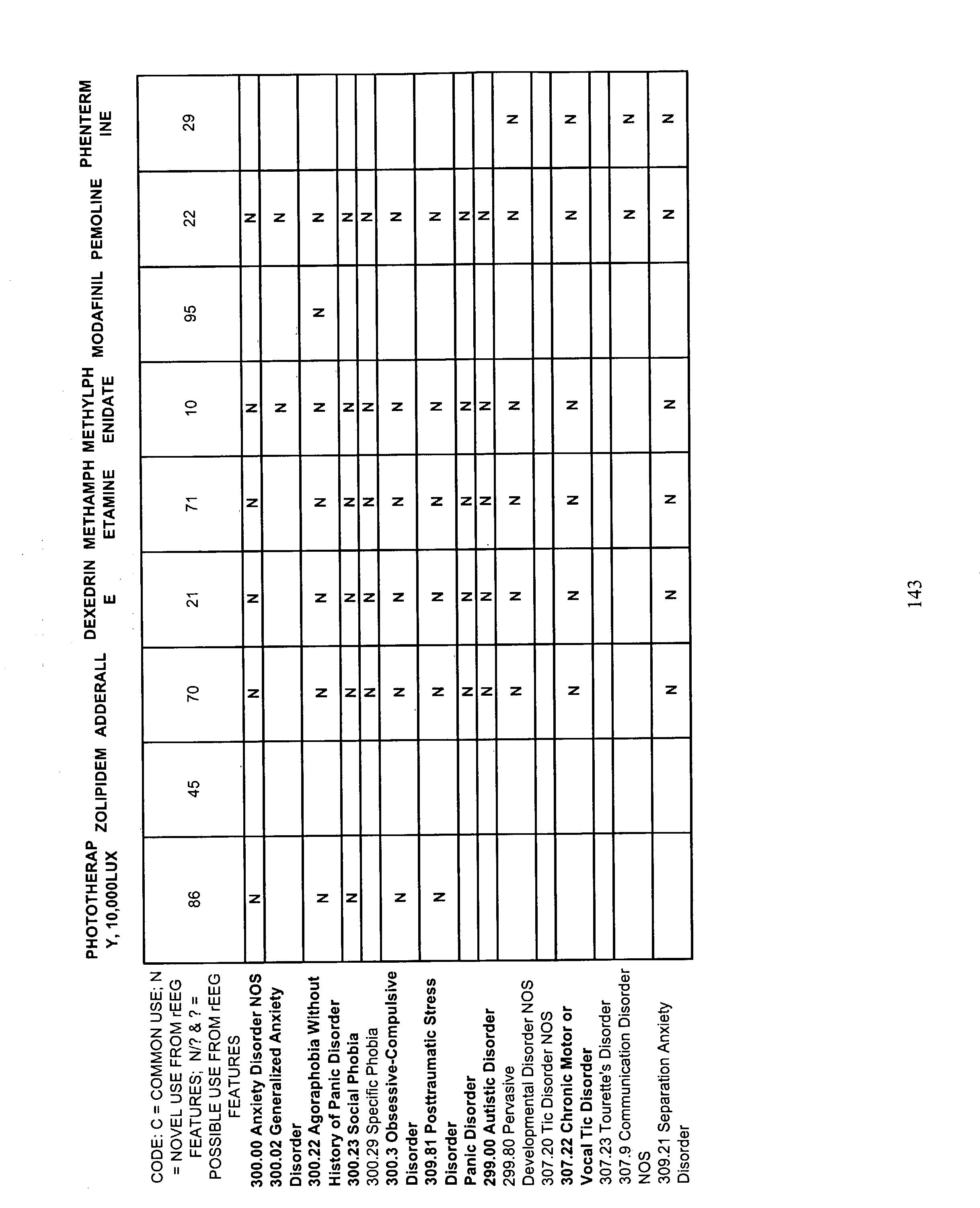 Figure US20030135128A1-20030717-P00014