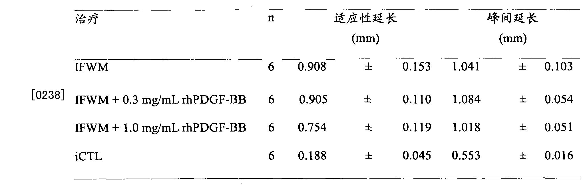 Figure CN102231992BD00311