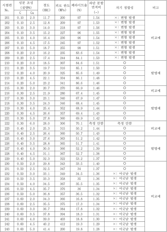 Figure 112009007267005-PCT00003