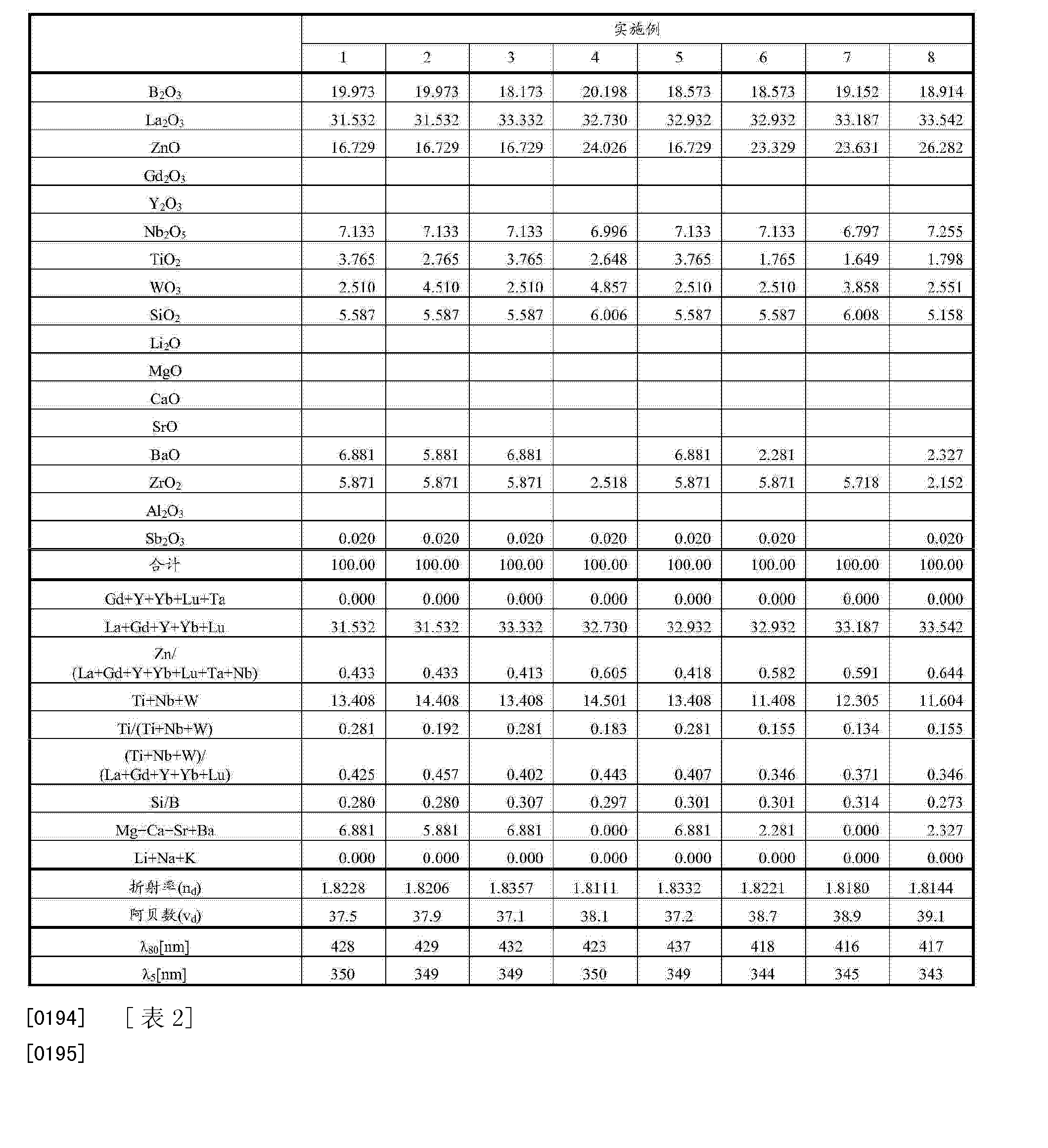 Figure CN103958427AD00151