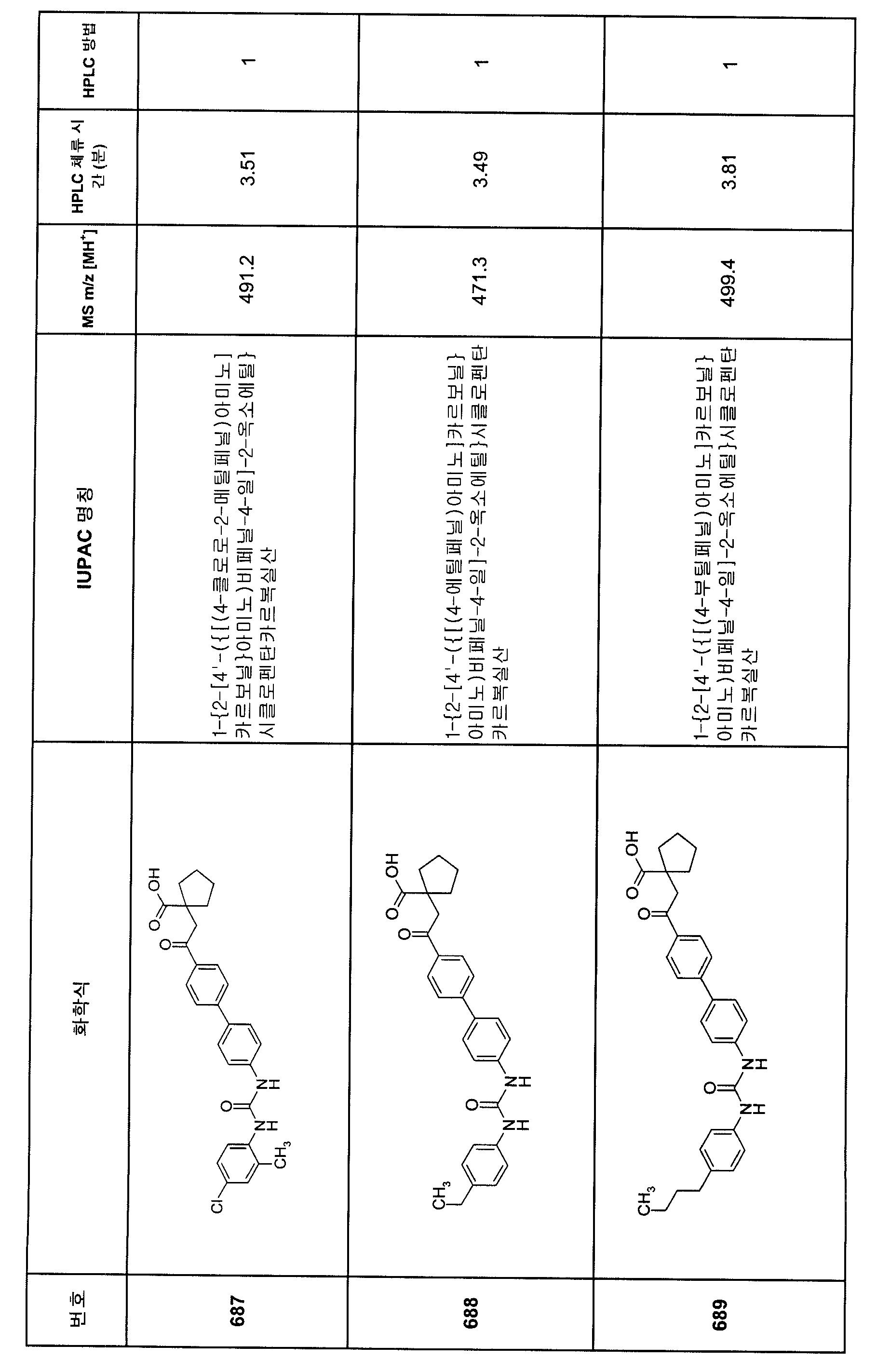 Figure 112007082249387-PCT00359
