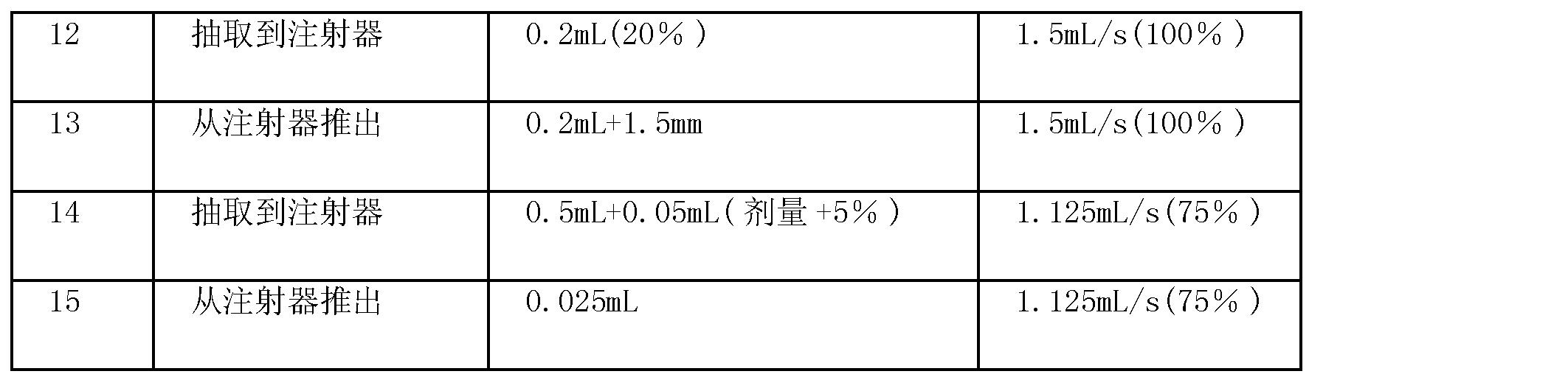 Figure CN101600410BD00161