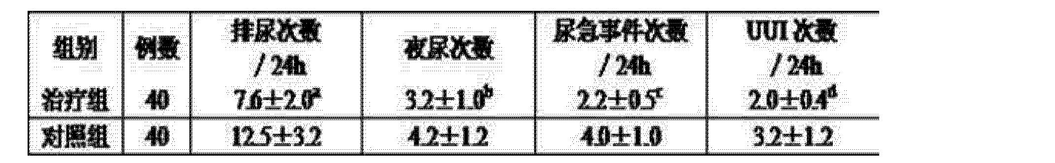Figure CN104758691AD00052