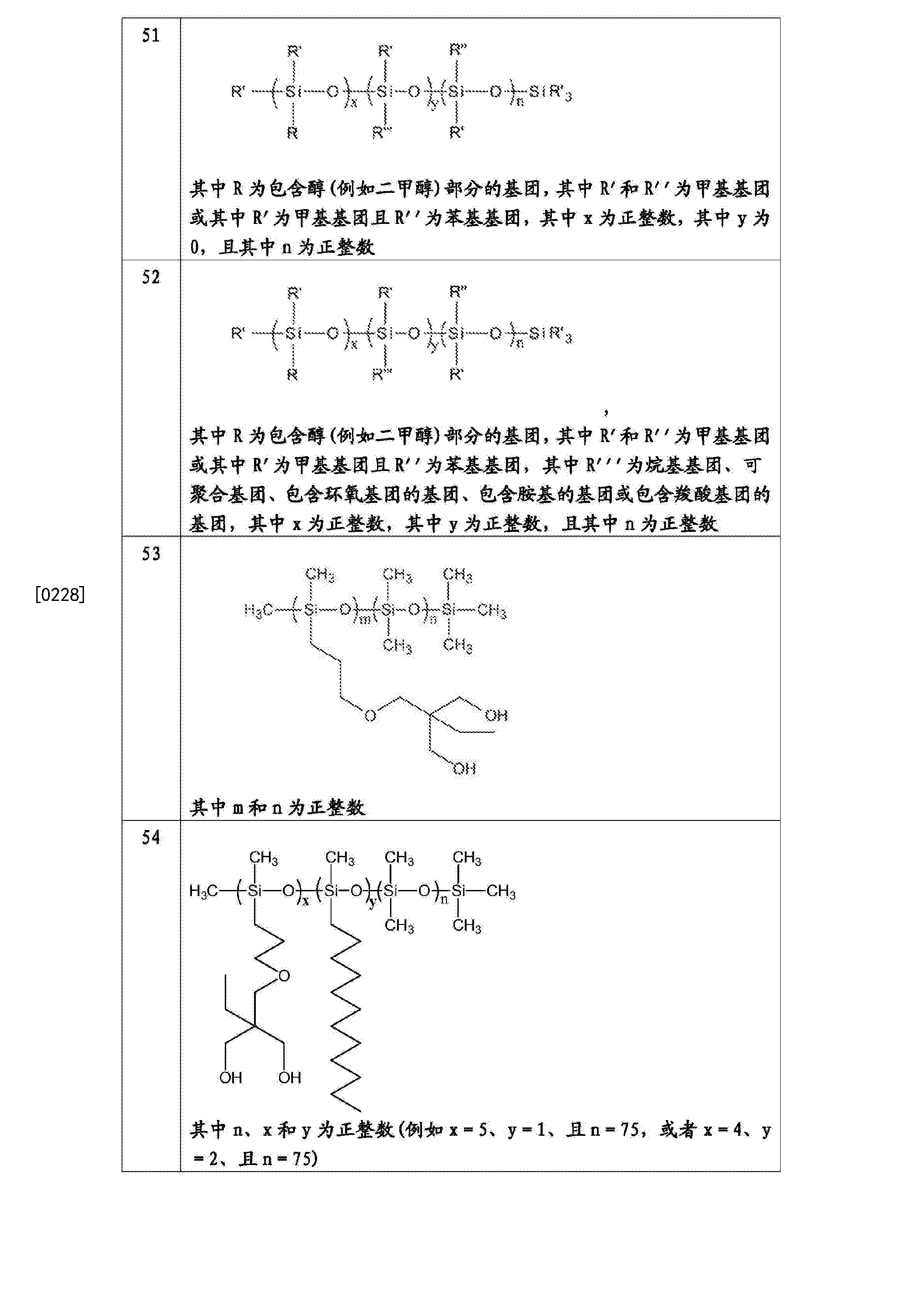 Figure CN104387772BD00371