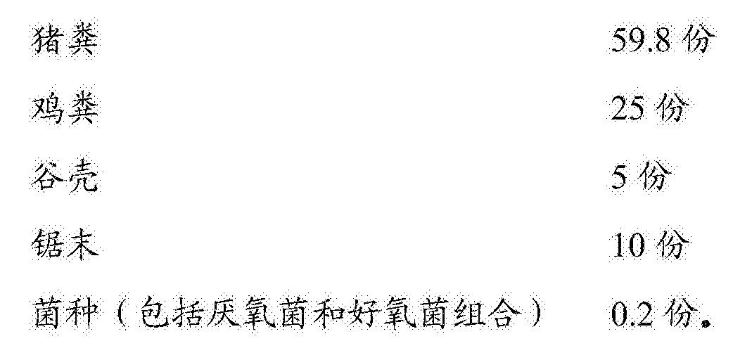 Figure CN103896646BD00072