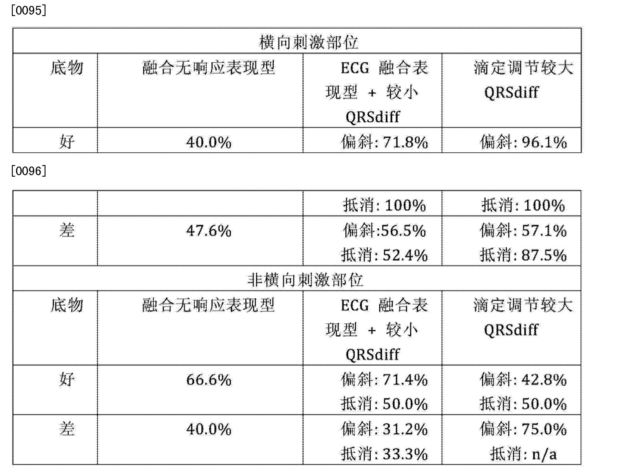 Figure CN103796714AD00161
