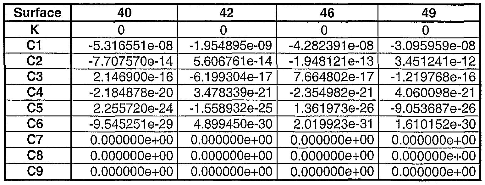 Figure imgf000104_0003
