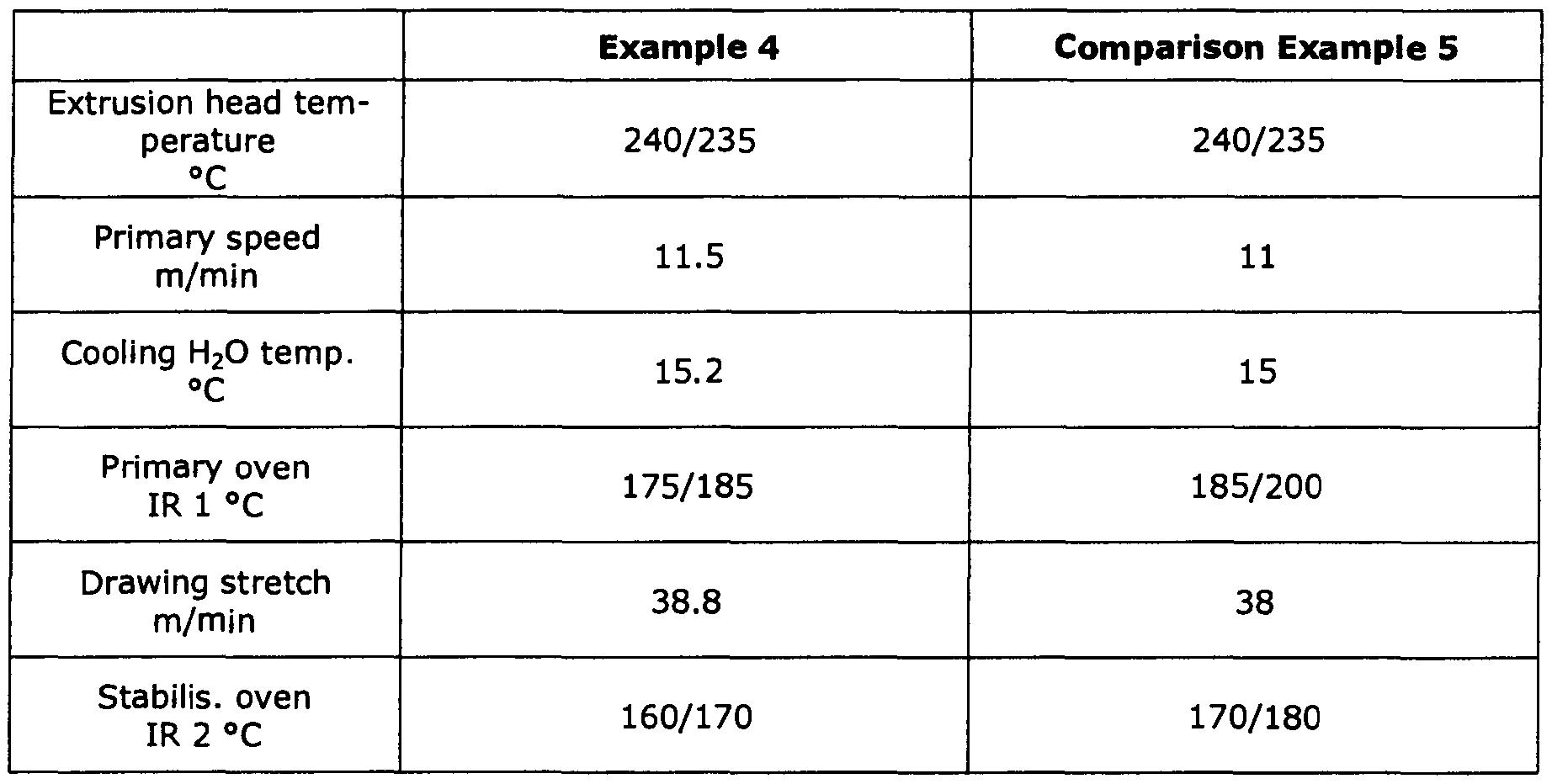 Figure imgf000024_0002