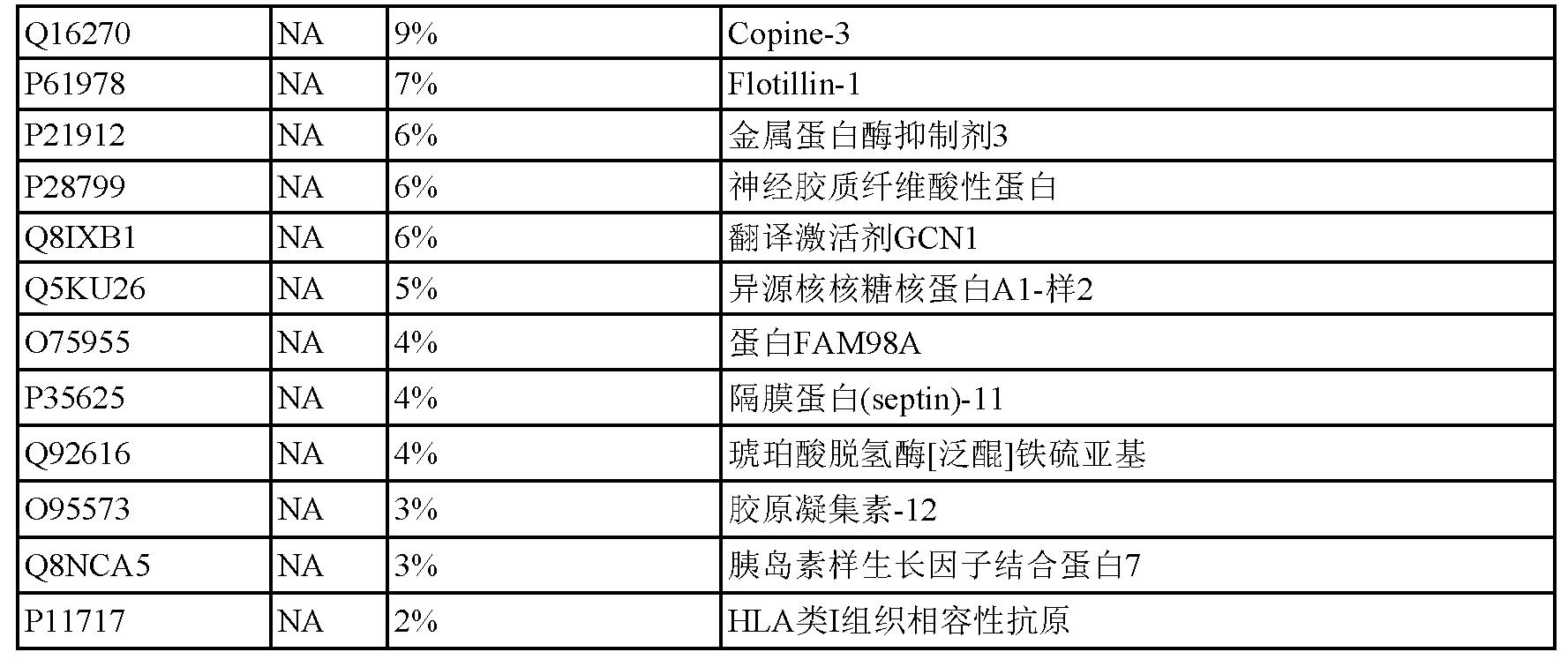Figure CN102596179AD00461