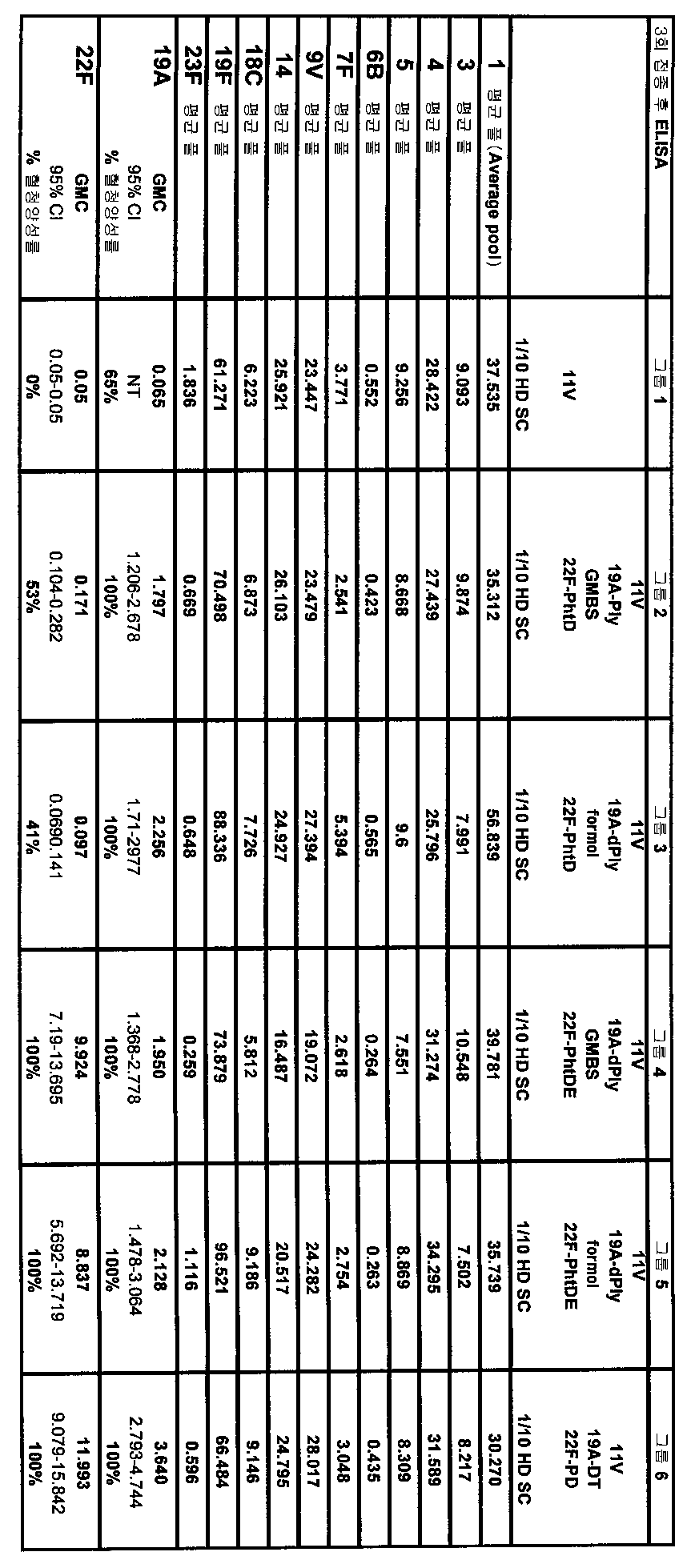 Figure 112010005357443-pct00021
