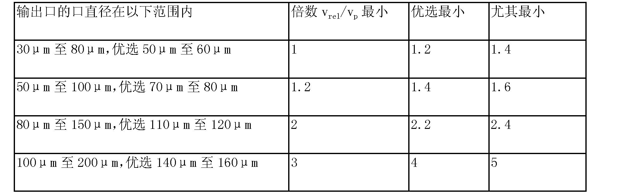 Figure CN103168351AD00101
