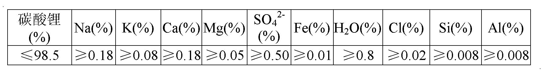 Figure CN102531002BD00061