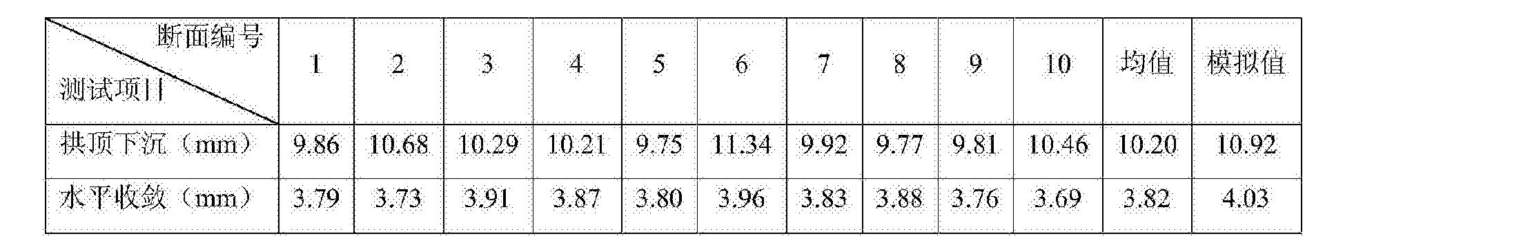 Figure CN106121693AD00062
