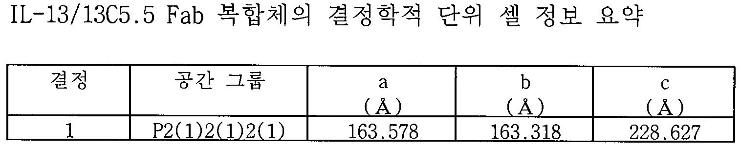 Figure 112015043114283-pat00027