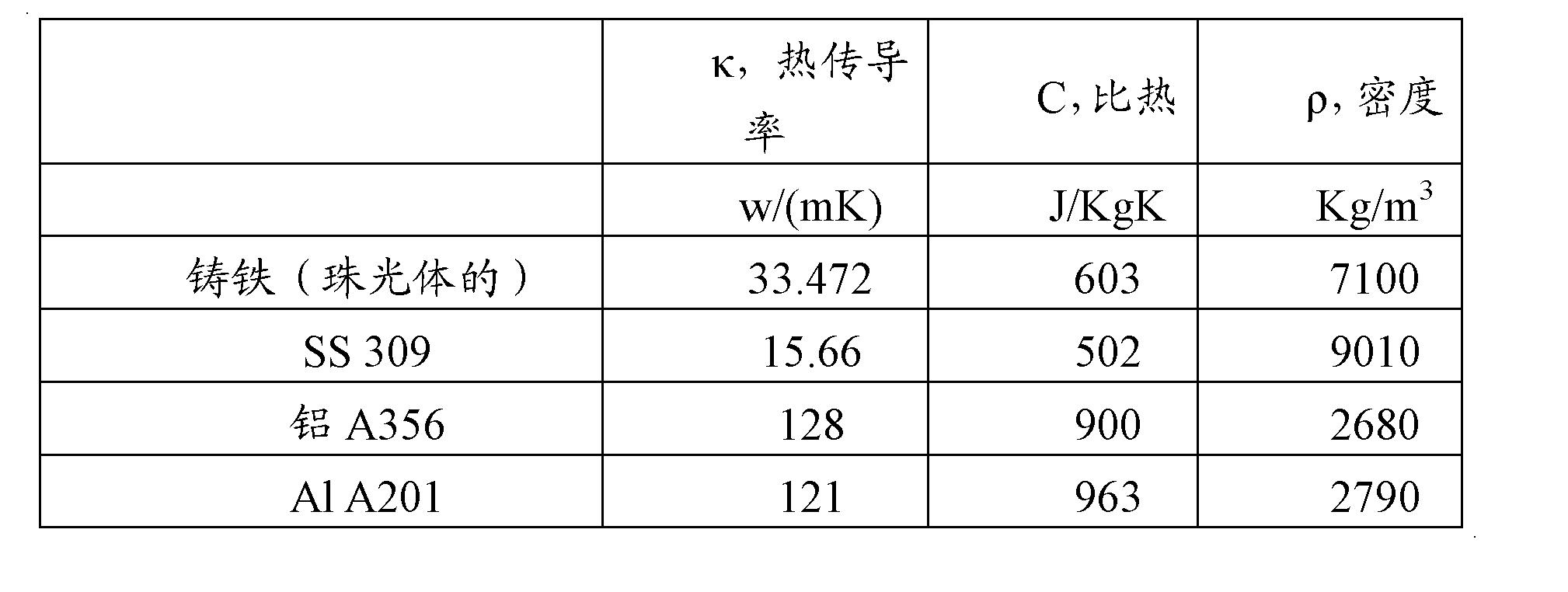 Figure CN102439269AD00052