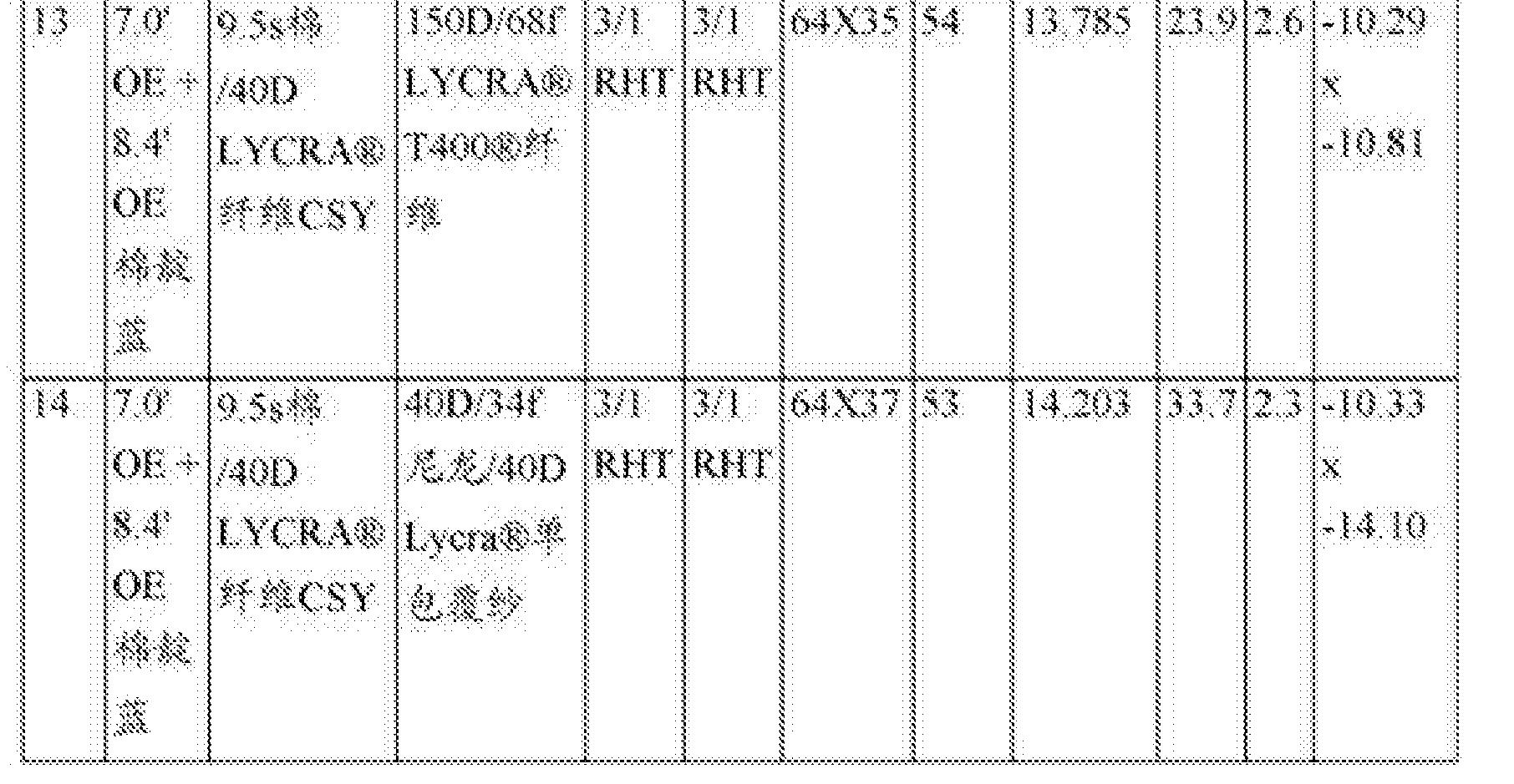 Figure CN104302821BD00161
