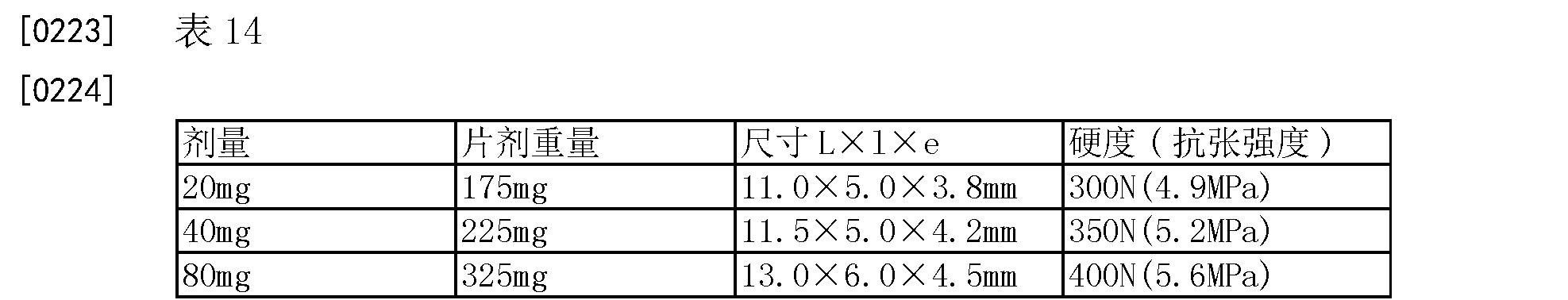 Figure CN101394840BD00201