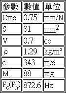 Figure 107136833-A0304-0001