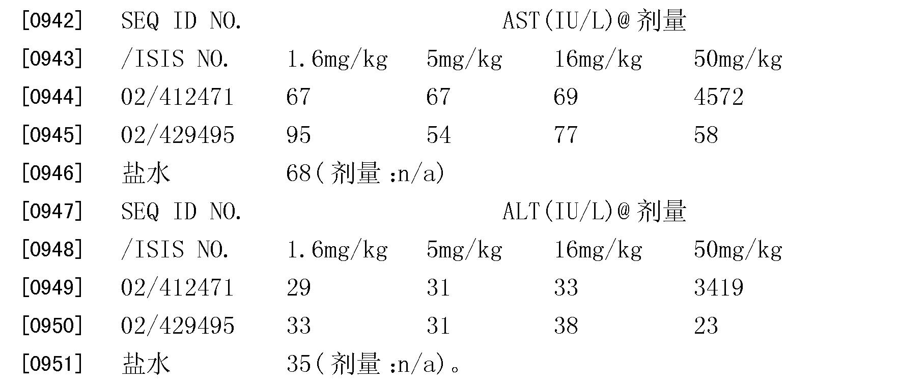 Figure CN101821277BD01023