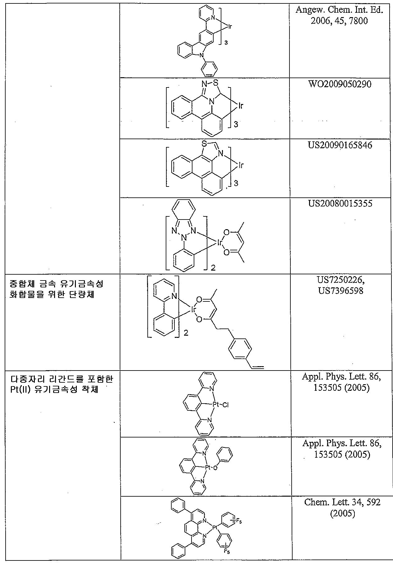 Figure 112011041668089-pct00041