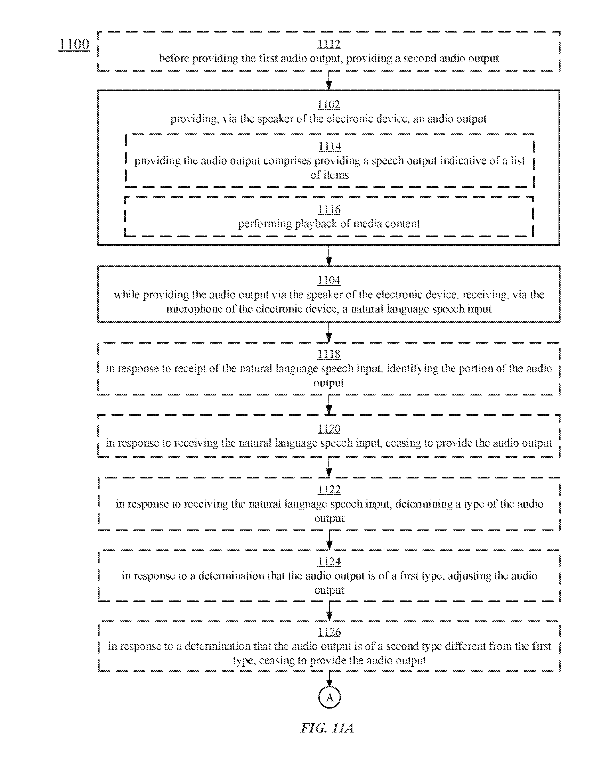 US20180090143A1 - Intelligent automated assistant - Google Patents