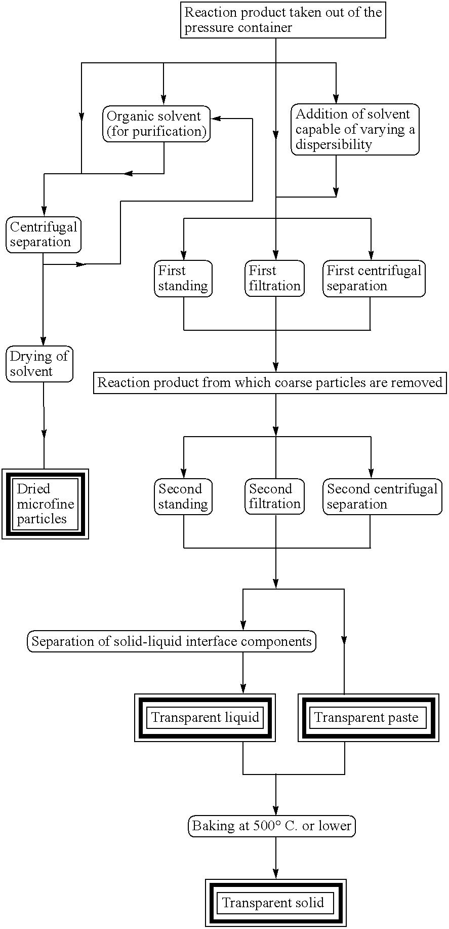 Figure US20070166543A1-20070719-C00001