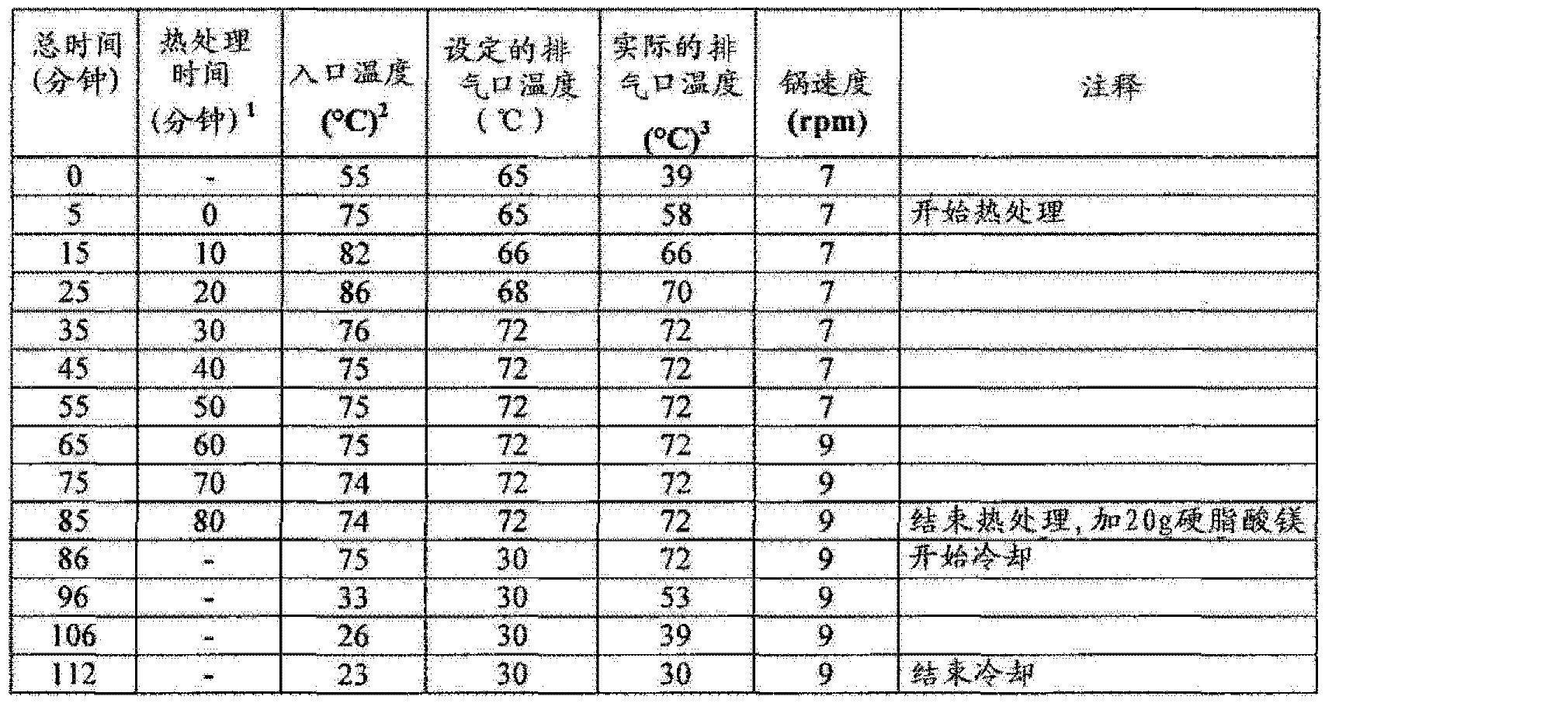 Figure CN102657630AD01422