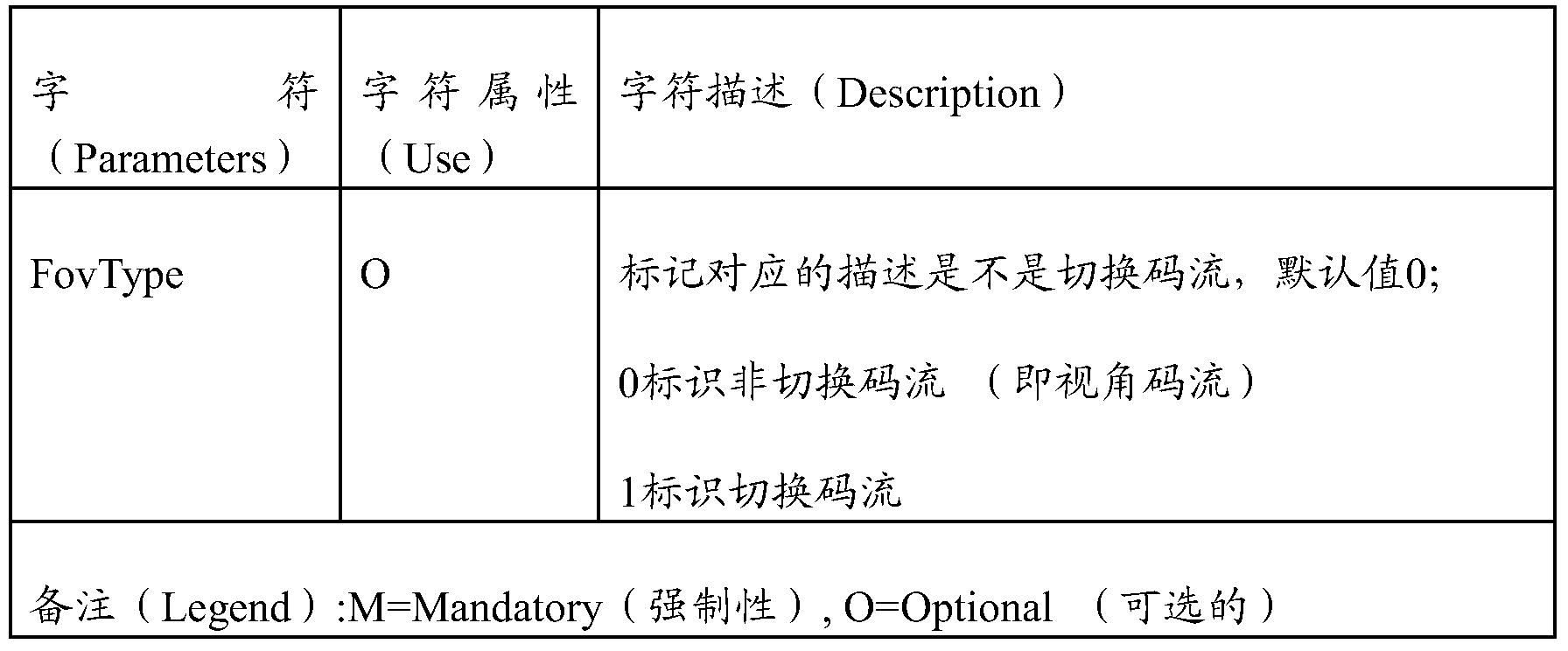 Figure PCTCN2017086548-appb-000022