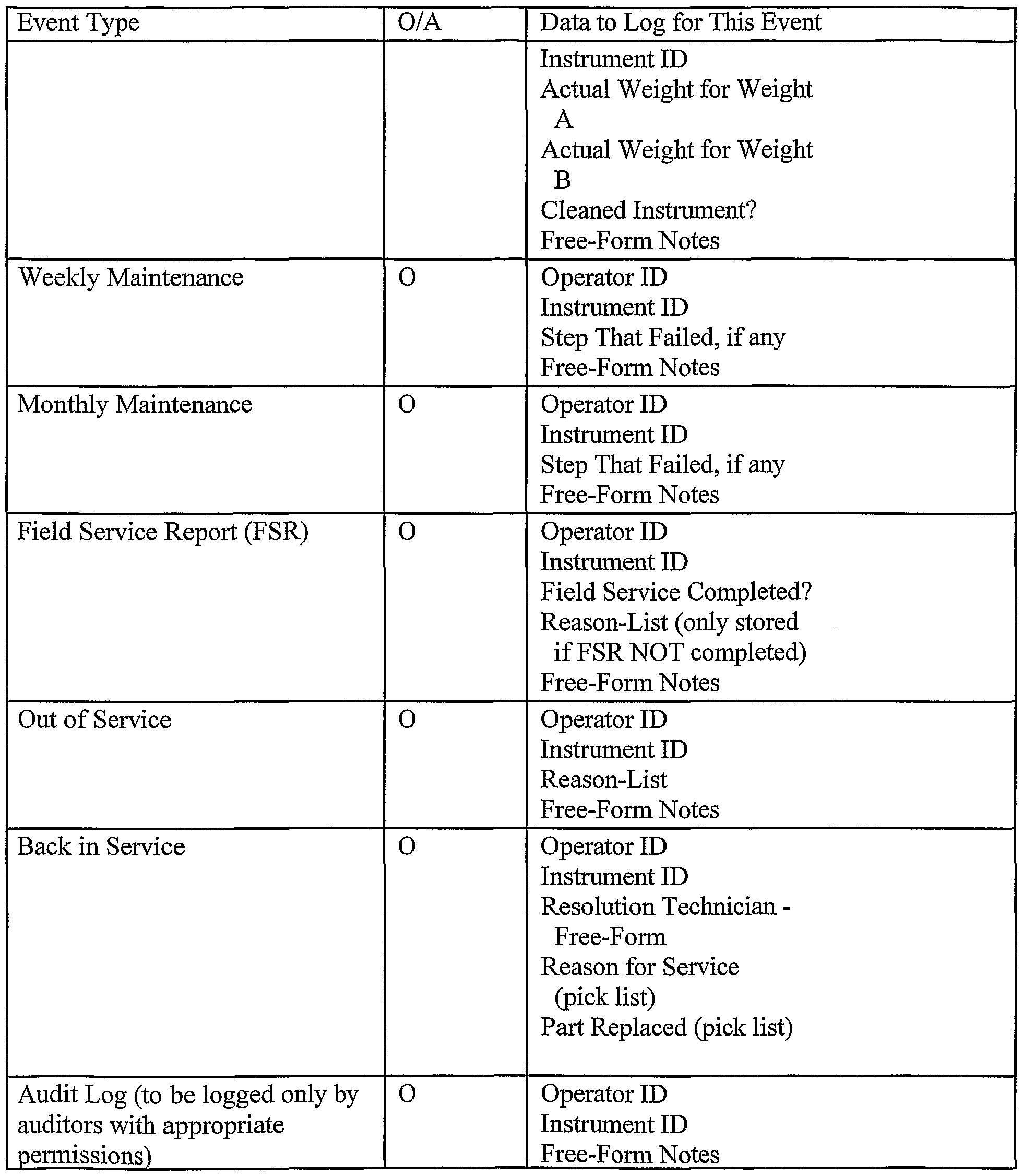 image regarding Pt 61 Printable Form titled WO2002088897A2 - A process and treatment for functioning a
