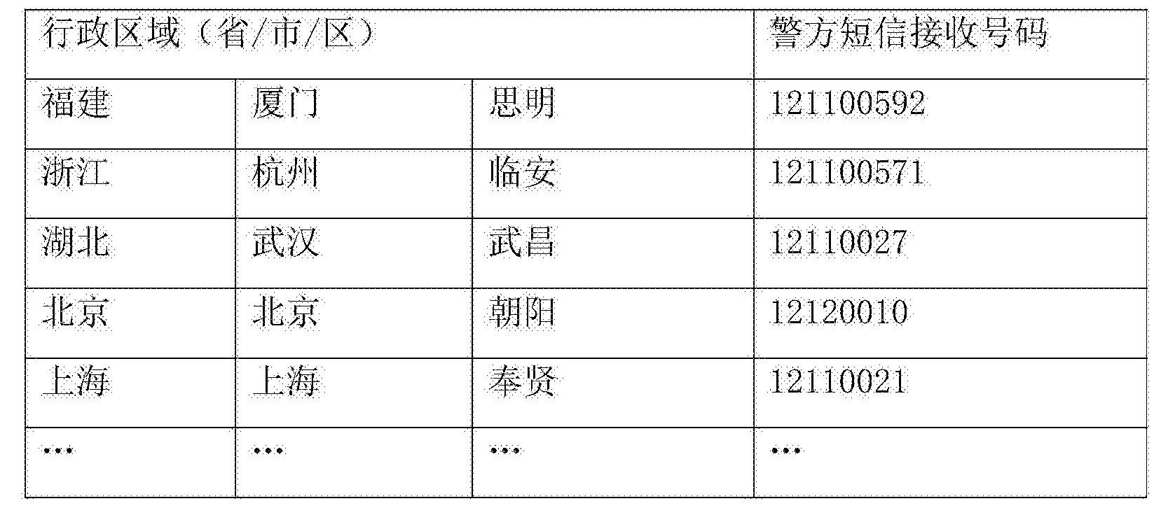 Figure CN104742860BD00081