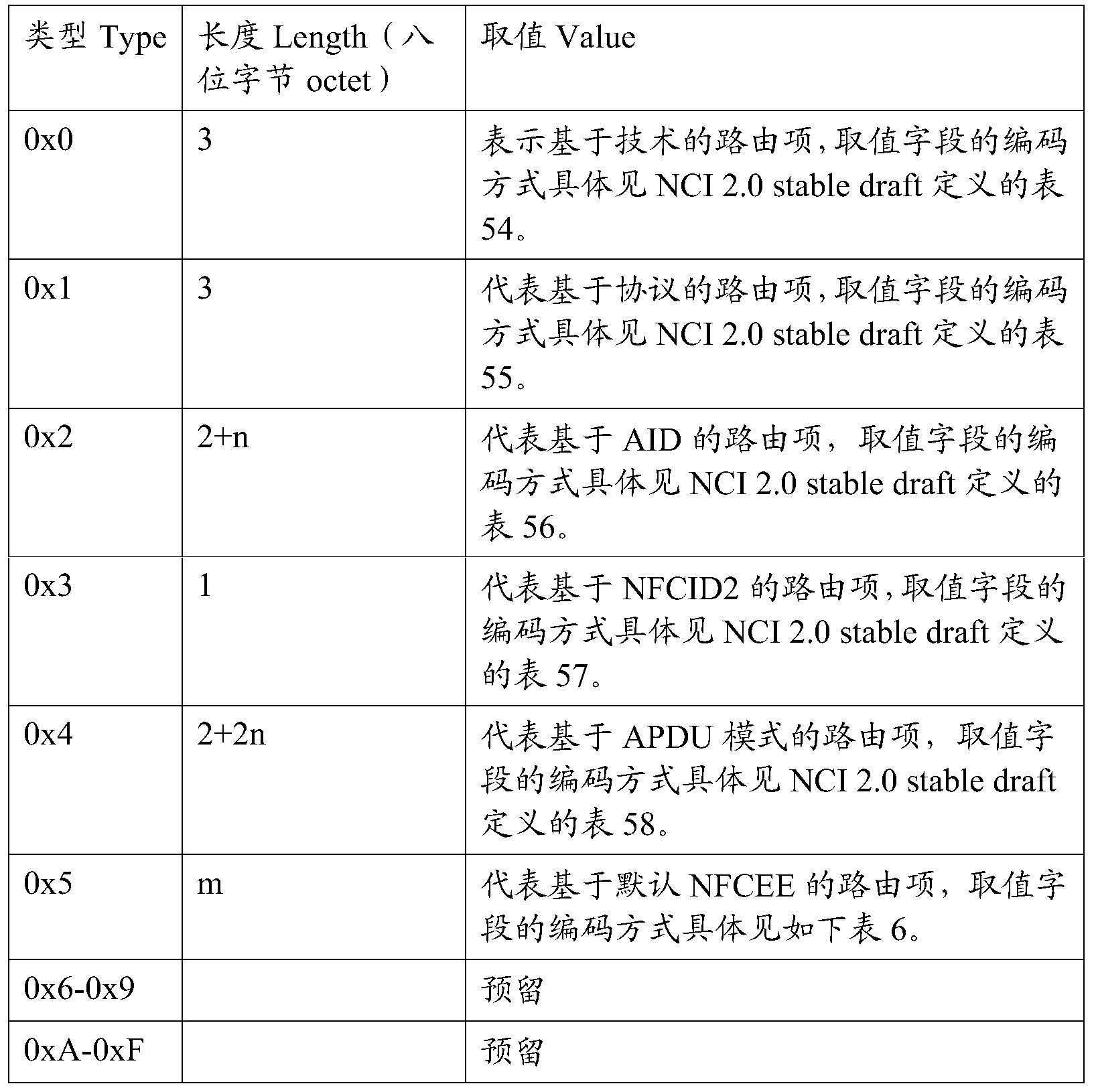 Figure PCTCN2014087999-appb-000005