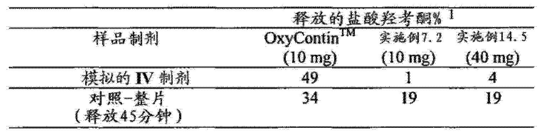 Figure CN102743355BD01672