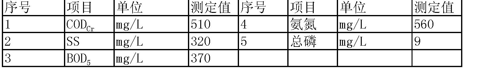 Figure CN103274571BD00121