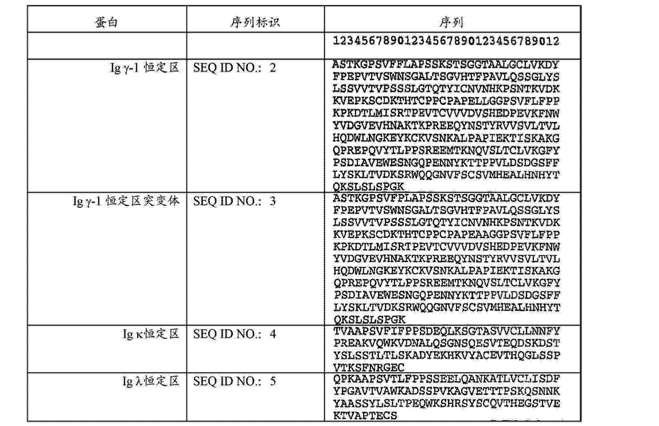 Figure CN103145838AD00241