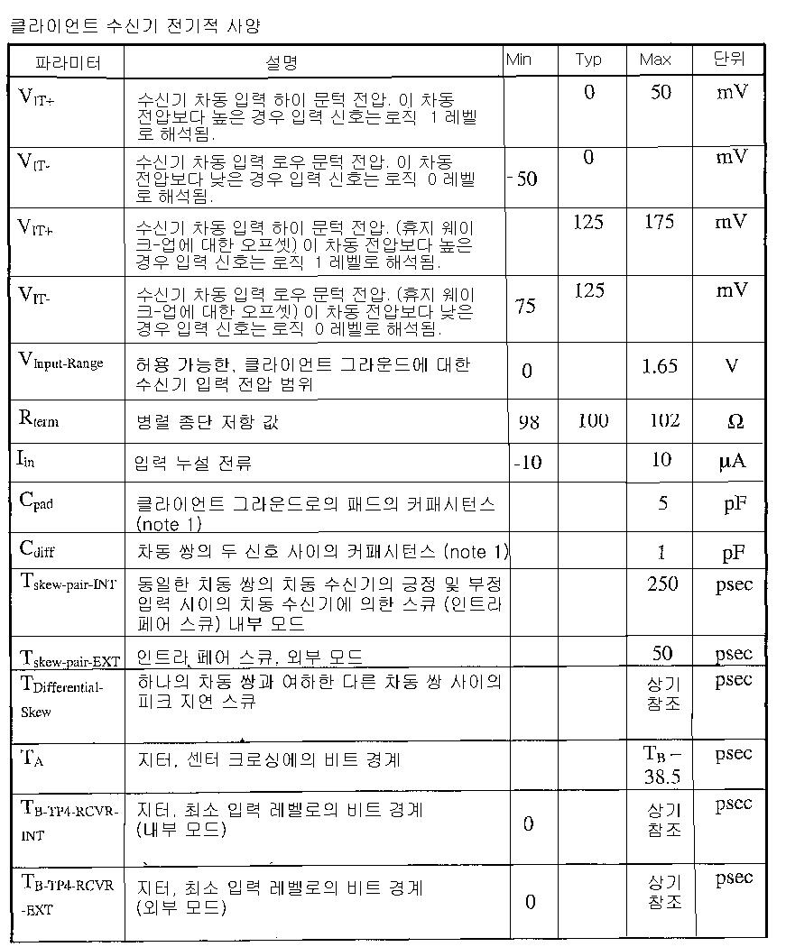Figure 112006076661523-pct00012