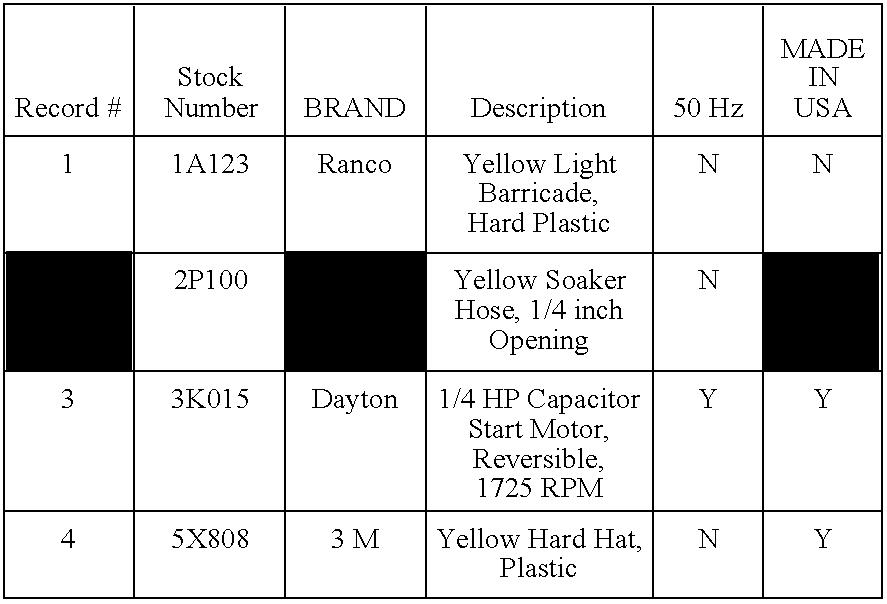 Figure US07254582-20070807-C00008