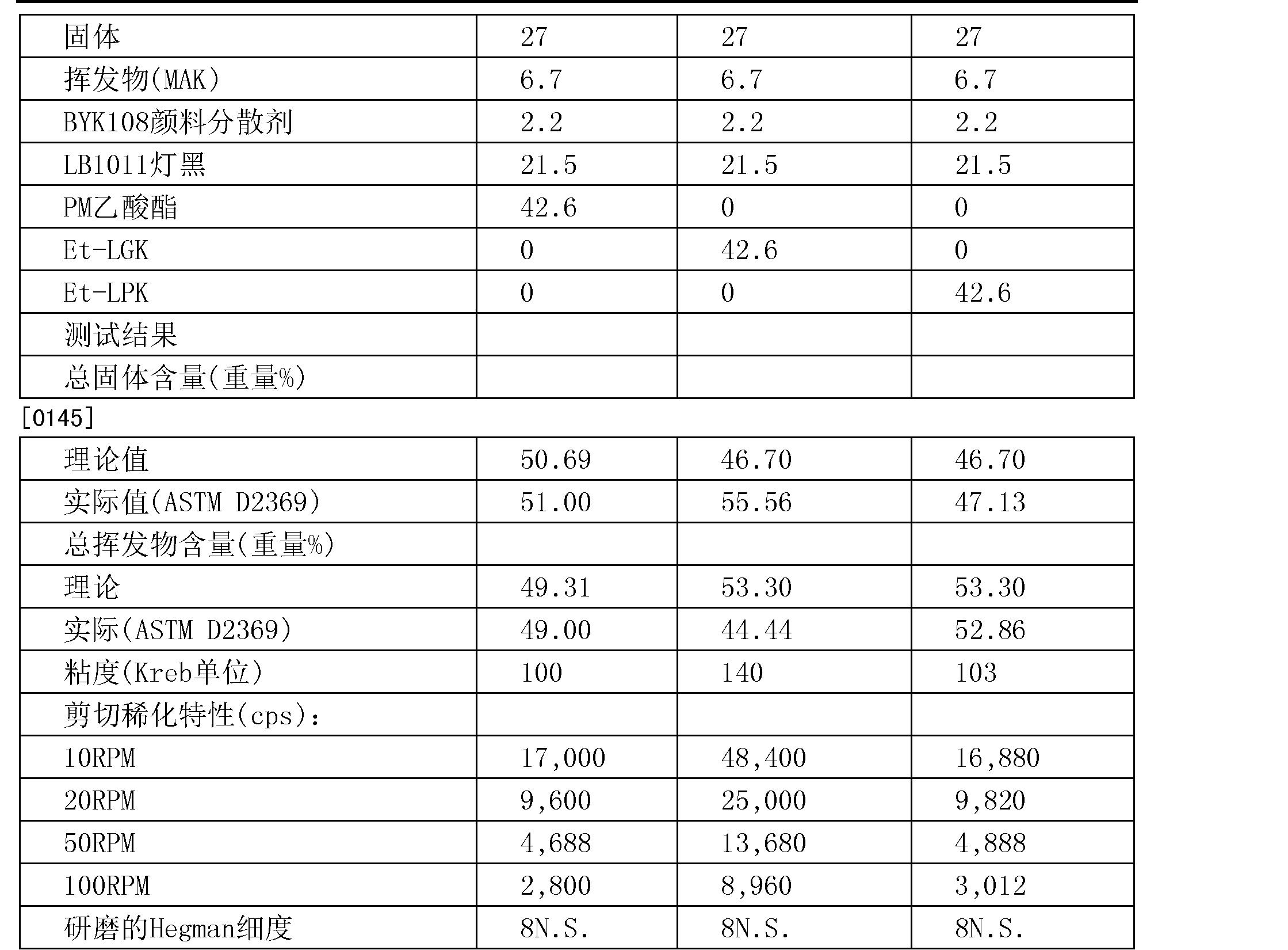 Figure CN102939347BD00211