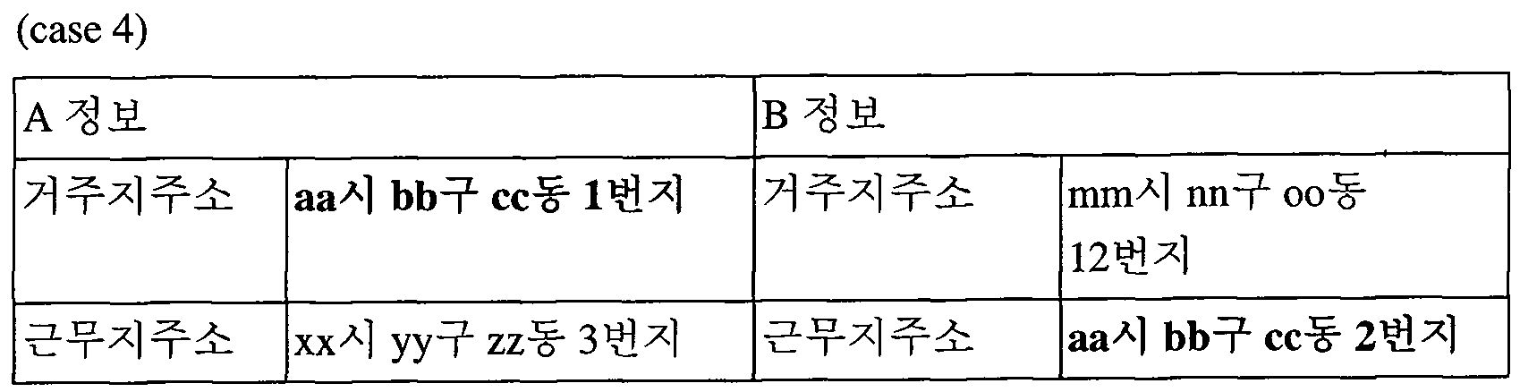Figure 112014059349649-pct00012