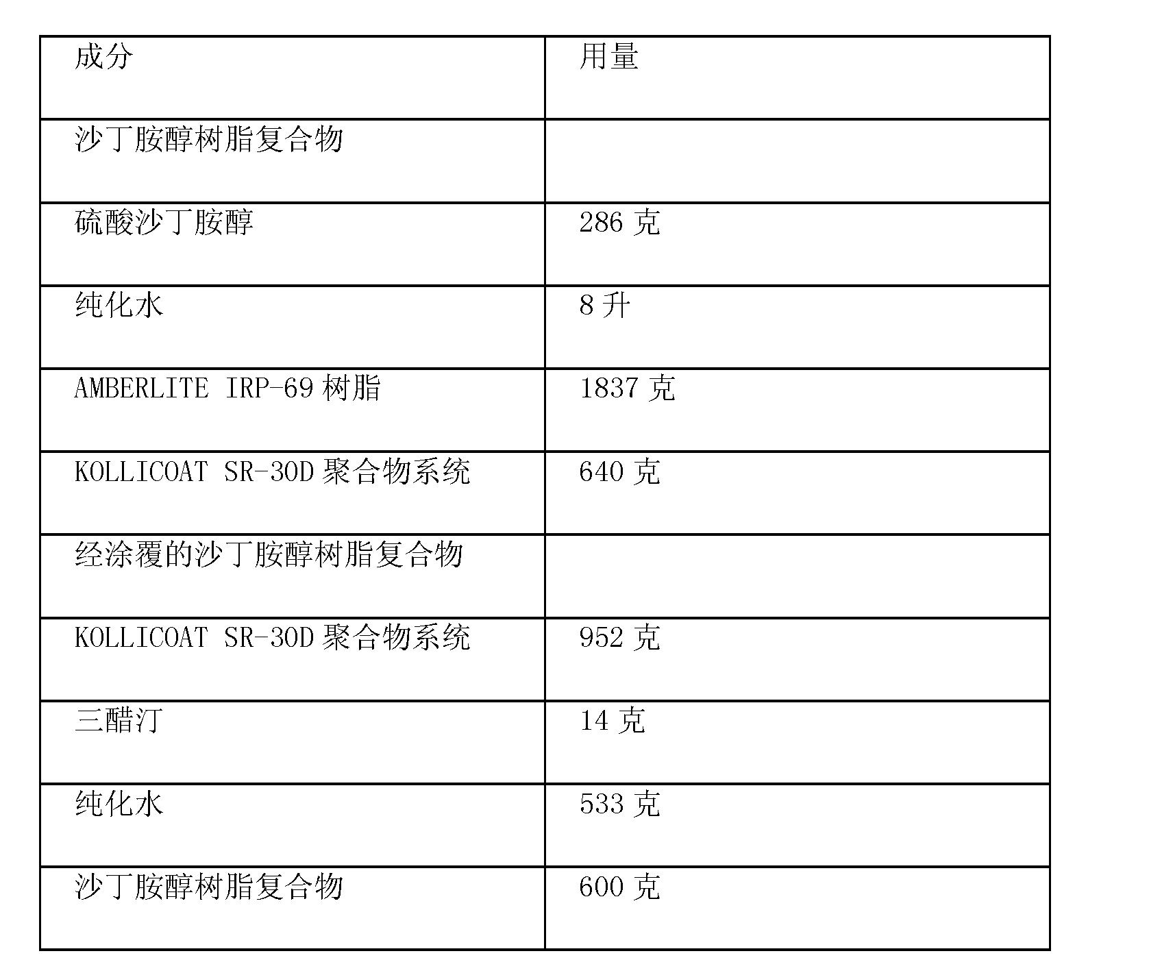 Figure CN102488652BD00201