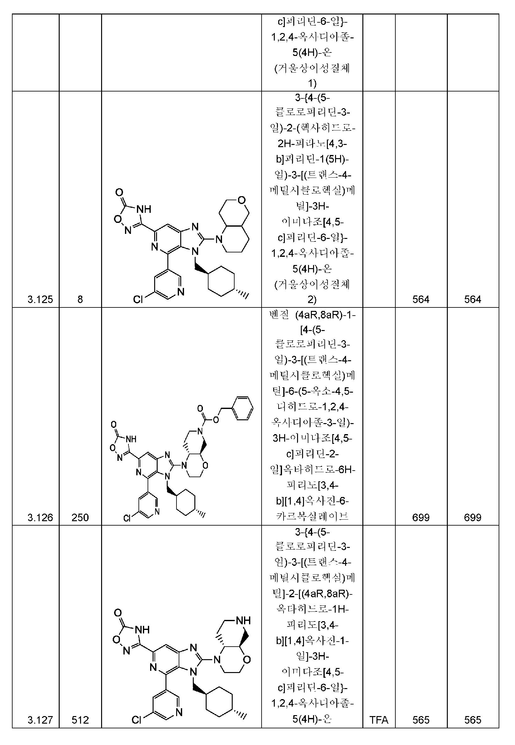 Figure pct00262